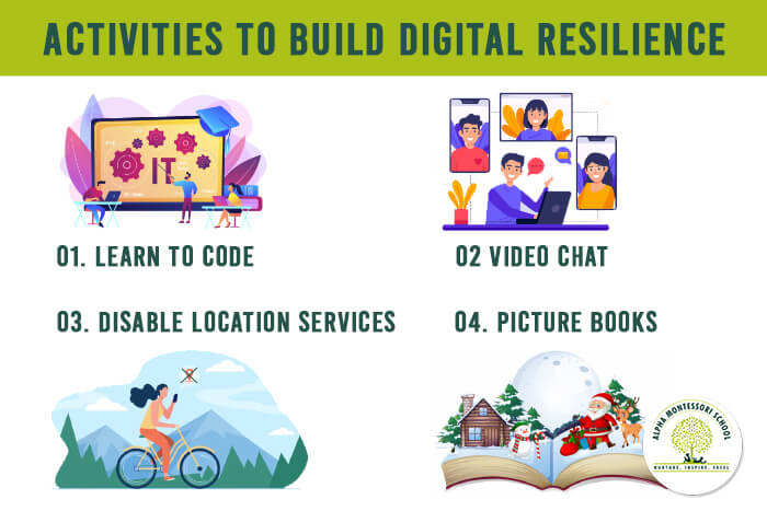 Activies-for-digital-resilence-montessori-elementary-school